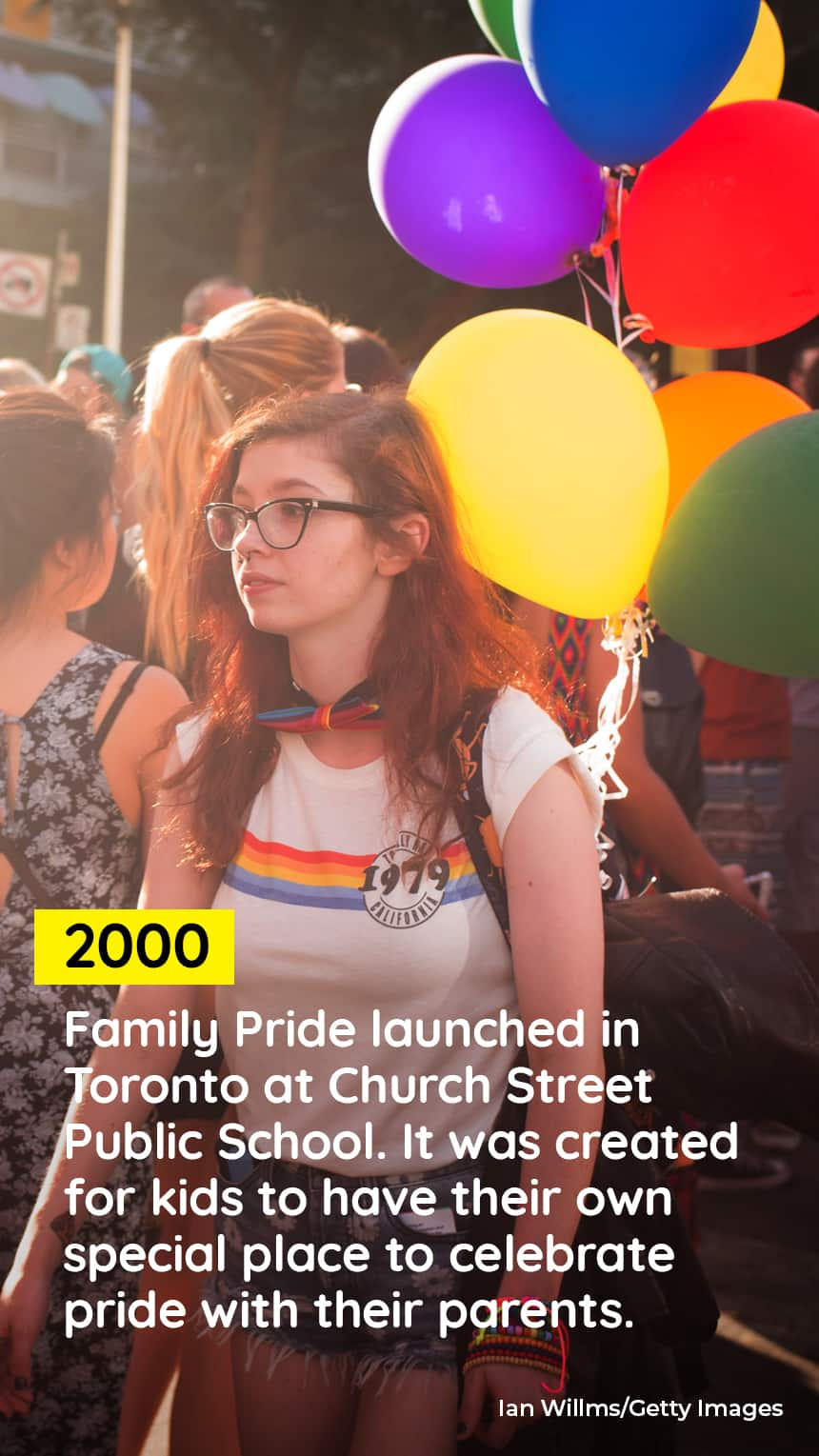 A teen walking in a street during Pride