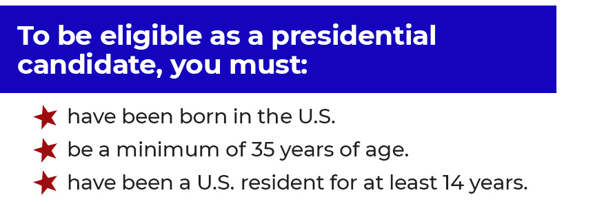 To be eligible as a presidential candidate, you must: have been born in the U.S., be a minimum of 35 years of age, and have been a U.S. resident for at least 14 years.