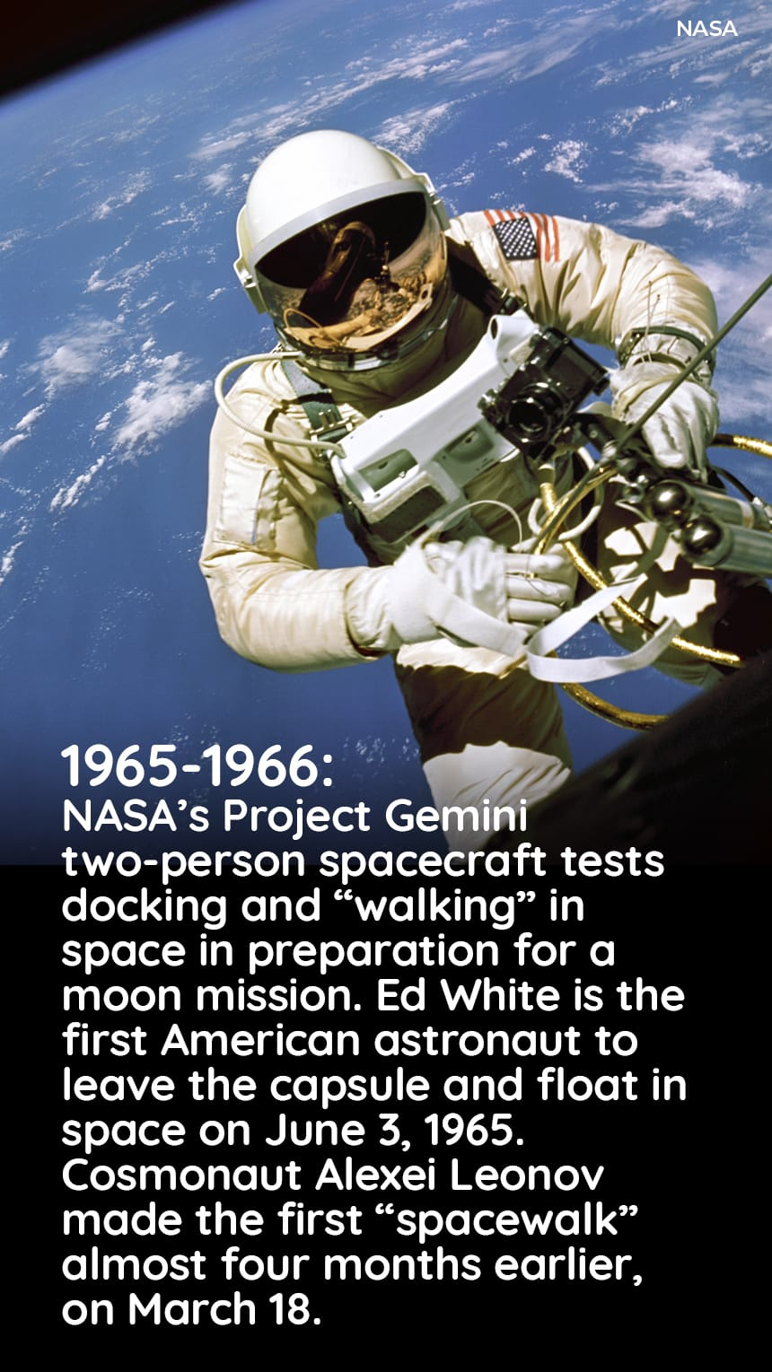 1965-1966: NASA's Project Gemini two person spacecraft tests docking and walking in space in preparation for a moon mission. Ed White is the first American astronaut to leave the capsule and float in space on June 3, 1965. Cosmonaut Alexei Leonov made the spacewalk almost four months earlier on March 18.
