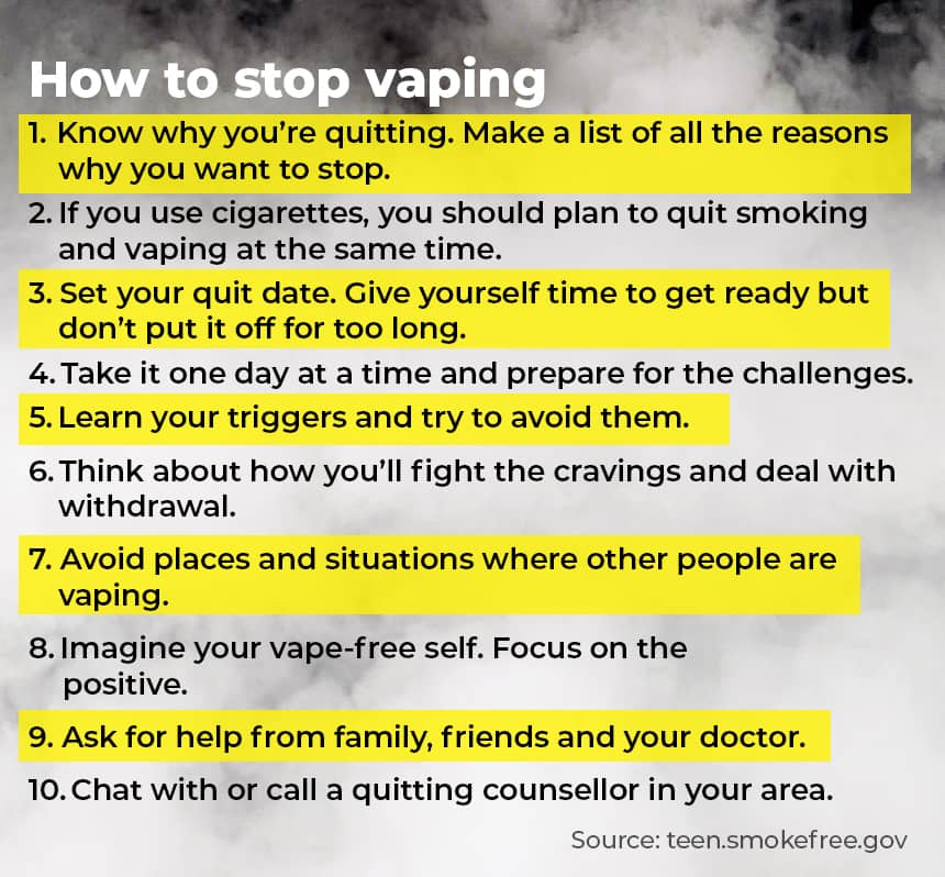 How to quit vaping  1/ Know why you're quitting. Make a list of all the reasons why you want to stop. 2/ If you use cigarettes, you should plan to quit smoking and vaping at the same time. 3/ Set your quit date. Give yourself time to get ready but don't put it off for too long. 4/ Take it one day at a time and prepare for the challenges. 5/ Learn your triggers and try to avoid them. 6/ Think about how you'll fight the cravings and deal with withdrawal. 7/ Avoid places and situations where other people are vaping. 8/ Imagine your vape-free self. Focus on the positive. 9/ Ask for help from family, friends and your doctor. 10/ Chat with or call a quitting counsellor in your area. CREDIT: teen.smokefree.gov
