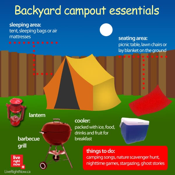 camp-out-in-your-backyard-600x400.jpg
