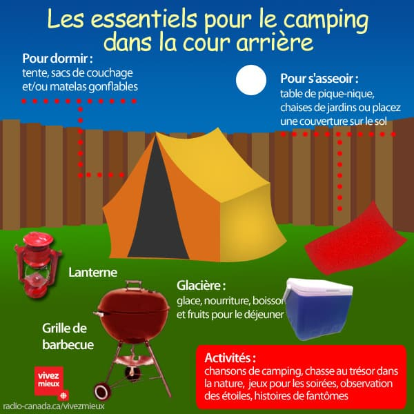 camp-out-in-your-backyardFR-600x400.jpg