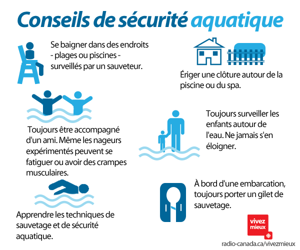 water-safety-infographicFR-600x500.png