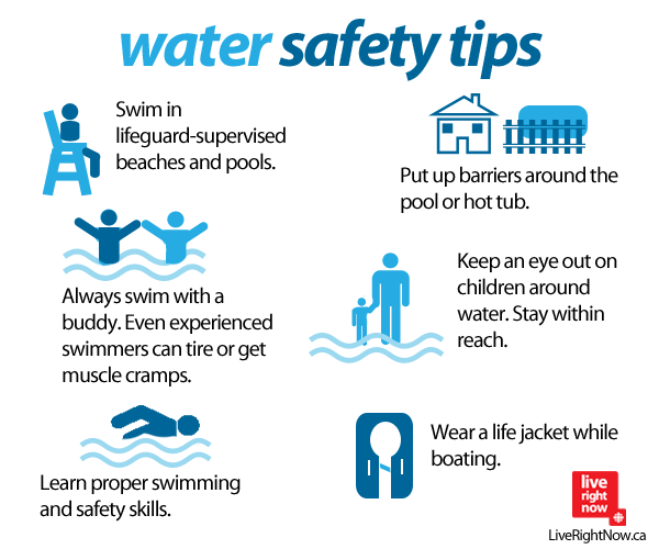 water safety Water safety usa is a roundtable of longstanding national nonprofit and governmental organizations with a strong record of providing drowning prevention and water.