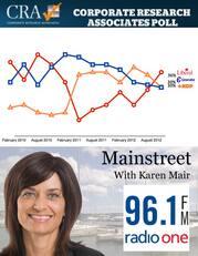 CRA Poll Karen Mair.jpg