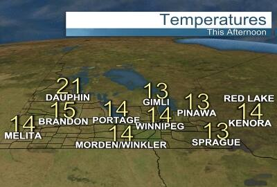 https://www.cbc.ca/manitoba/weather/images/Currents_South.jpg