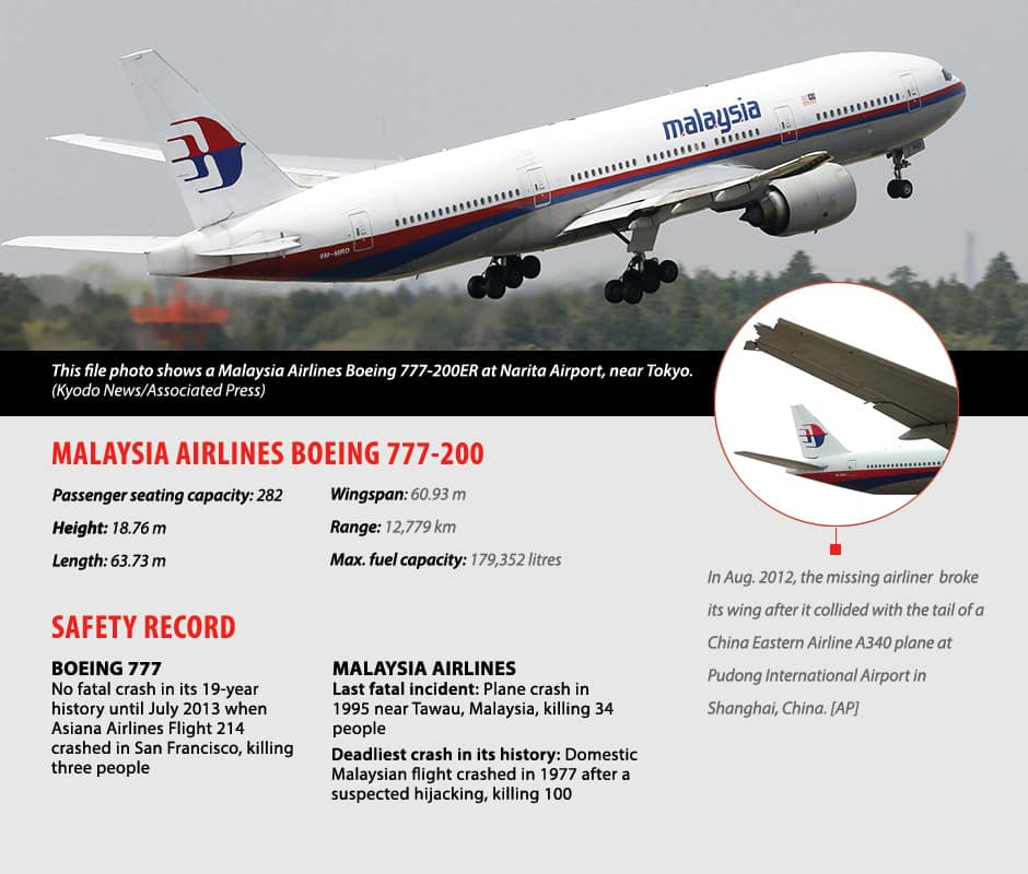 Volo Malaysia Airlines 17