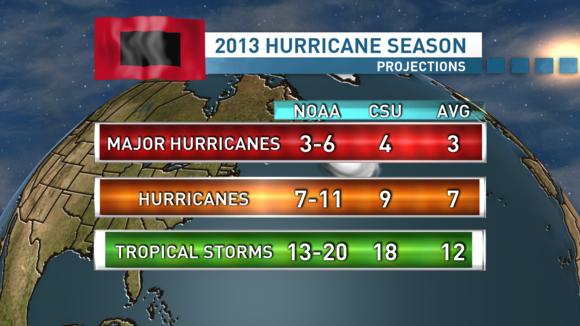 Hurricane-2.png