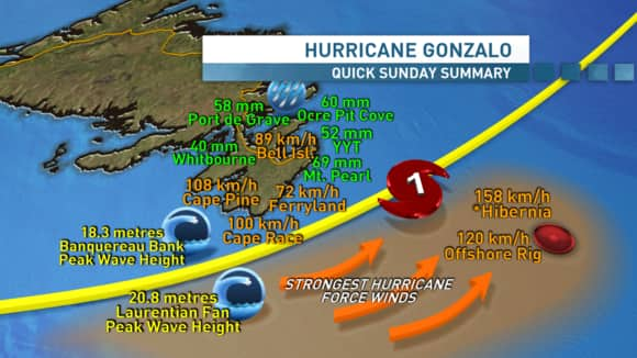 Totals Map-Gonzalo.png