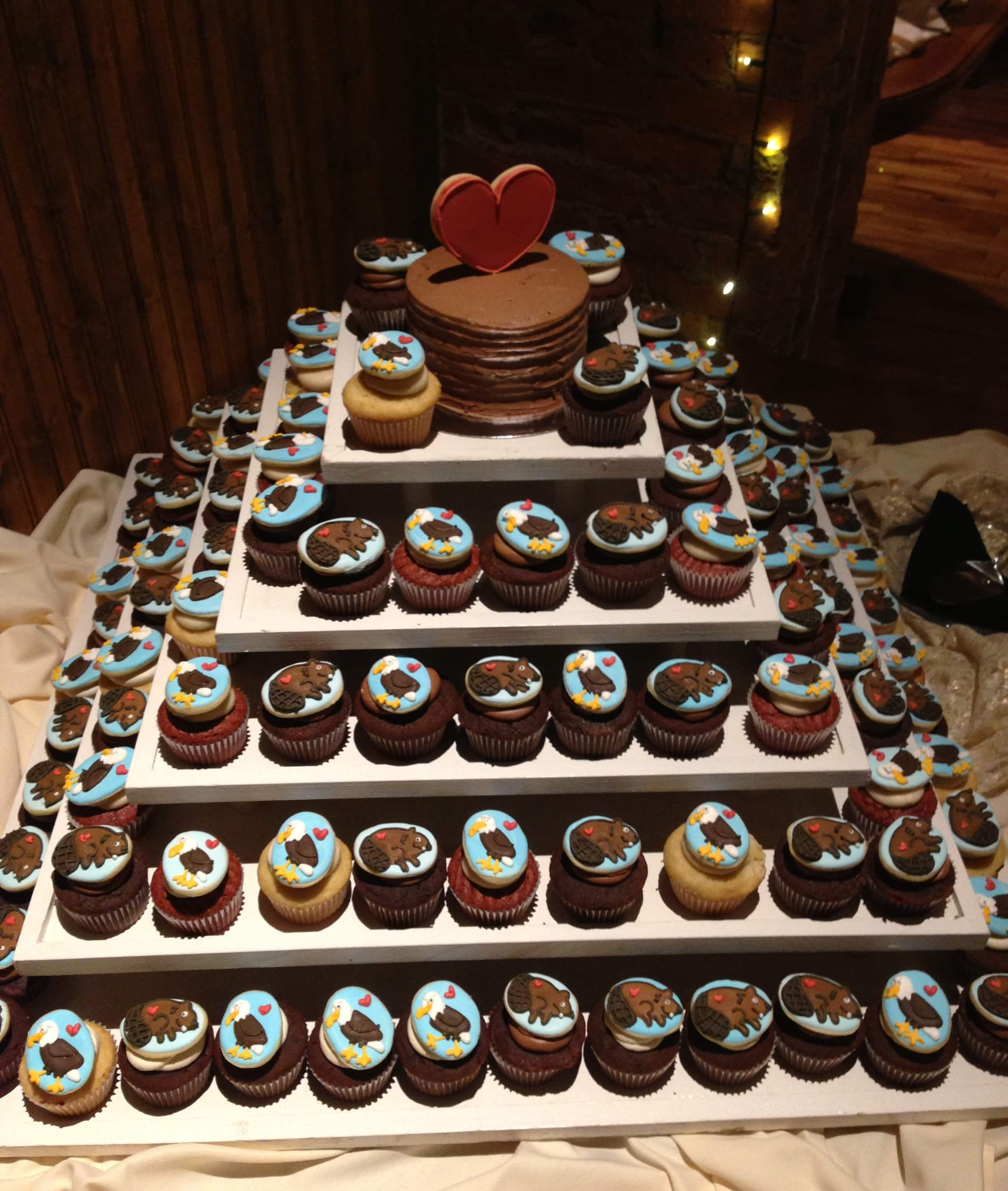 cake decorator salary toronto - Cake Decorator Salary