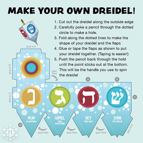 How to make your own dreidel
