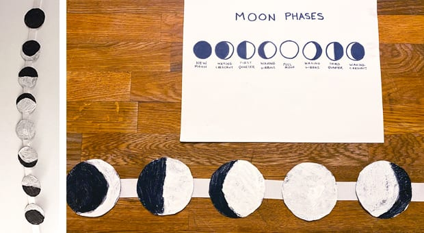 painted and foil-covered circles on a ribbon in the order of the phases of the moon below a moon phases template