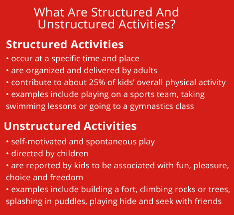 • self-motivated and spontaneous play • directed by children • are reported by kids to be associated with fun, pleasure, choice and freedom • examples include building a fort, climbing rocks or trees, splashing in puddles, playing hide and seek with friends