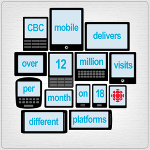 CBC Mobile delivers over 12 million page views per month on 18 different platforms
