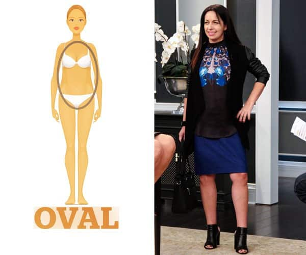 480853342 Find Out Your Body Shape and How To Dress It Right - Steven and Chris