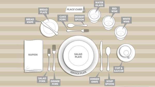 Great Make Your Next Dinner Party The Best It Can Be With These Table Setting  Tips.
