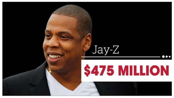 Money Lessons from Jay-Z