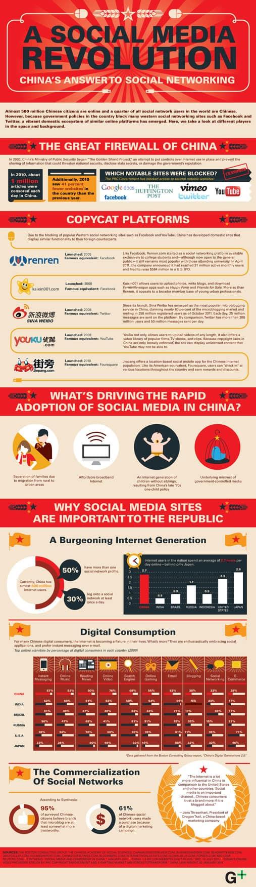 SocialMediaRevolution.jpg