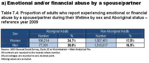 aboriginal-abuse.jpg