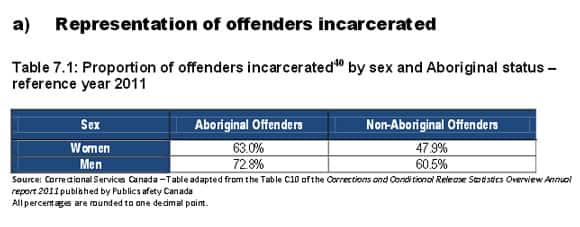 aboriginal-imprisoned.jpg