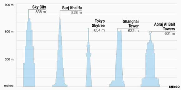 china-tallest-building-feature.jpg