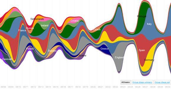 euro-2012-twitter-feature.jpg