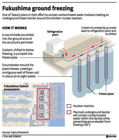 fukushima-ice-diagram.jpg