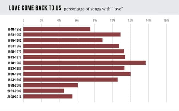 love_Percentage.jpg