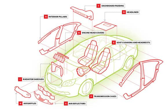 recycled-car-chart.jpg