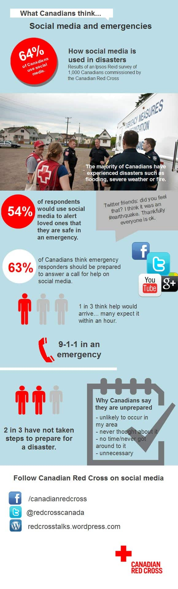 should-we-be-using-social-media-networks-to-make-emergency-911-calls-especially-during-major-disasters-feature2.jpg