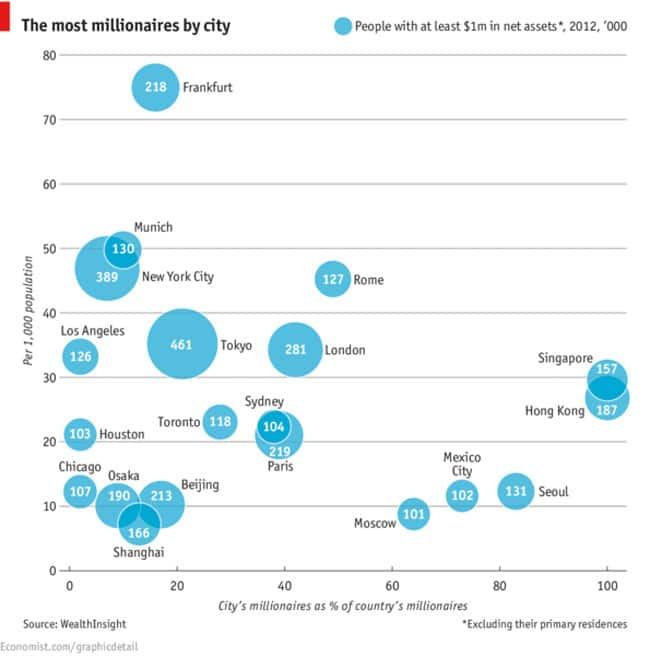 wealth-inequality-most-by-city.jpg