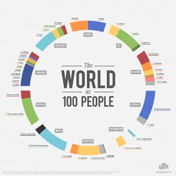 world-as-100-feature.jpg
