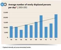 world-refugee-day-displaced.jpg