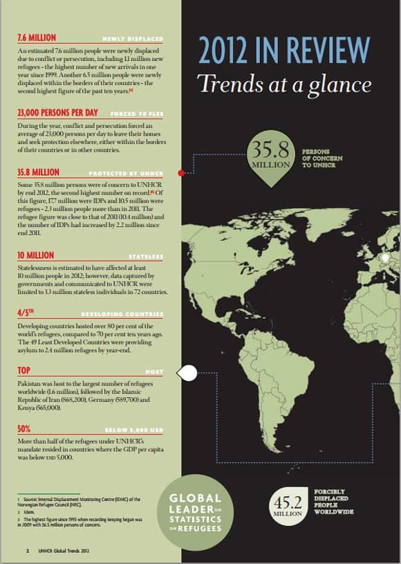 world-refugee-day-infographic.jpg